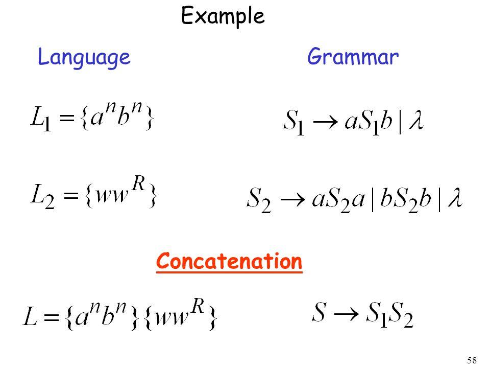 58 Example Concatenation LanguageGrammar