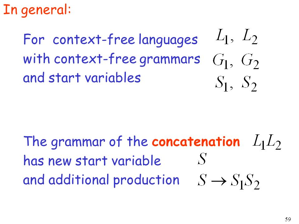 59 In general: The grammar of the concatenation has new start variable and additional production For context-free languages with context-free grammars