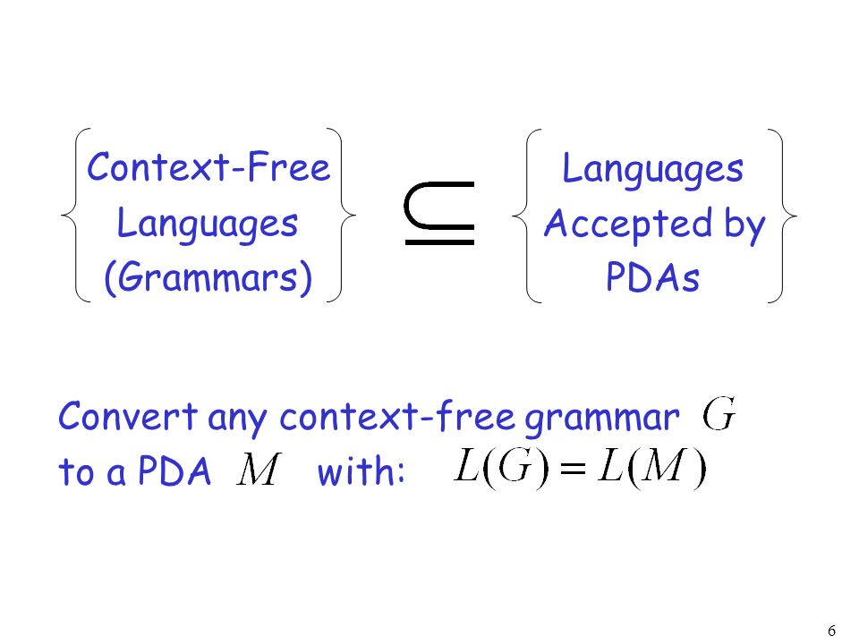6 Context-Free Languages (Grammars) Languages Accepted by PDAs Convert any context-free grammar to a PDA with: