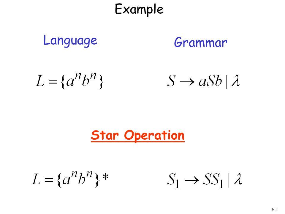 61 Example Language Grammar Star Operation