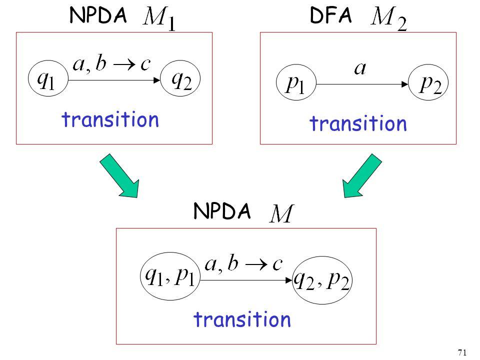 71 transition NPDADFA transition NPDA