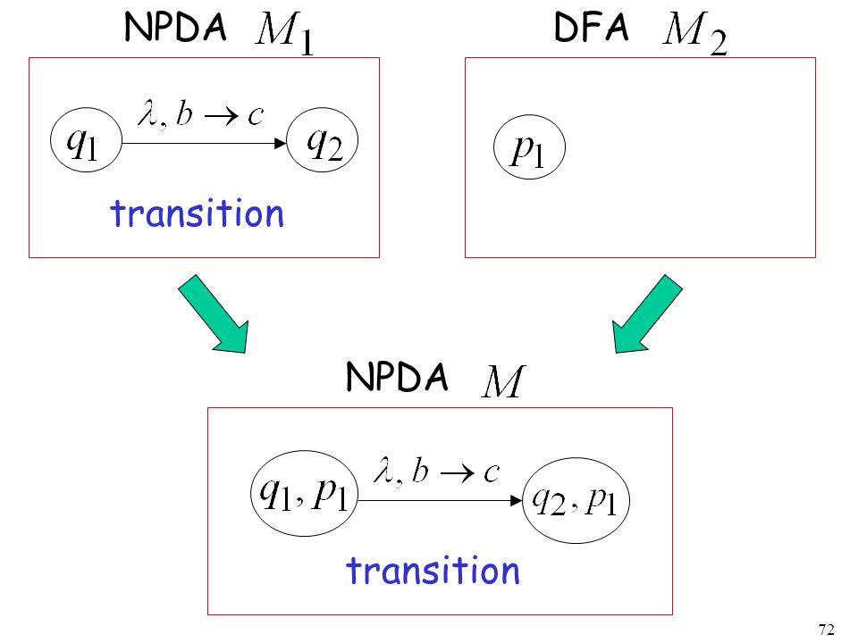 72 transition NPDADFA transition NPDA