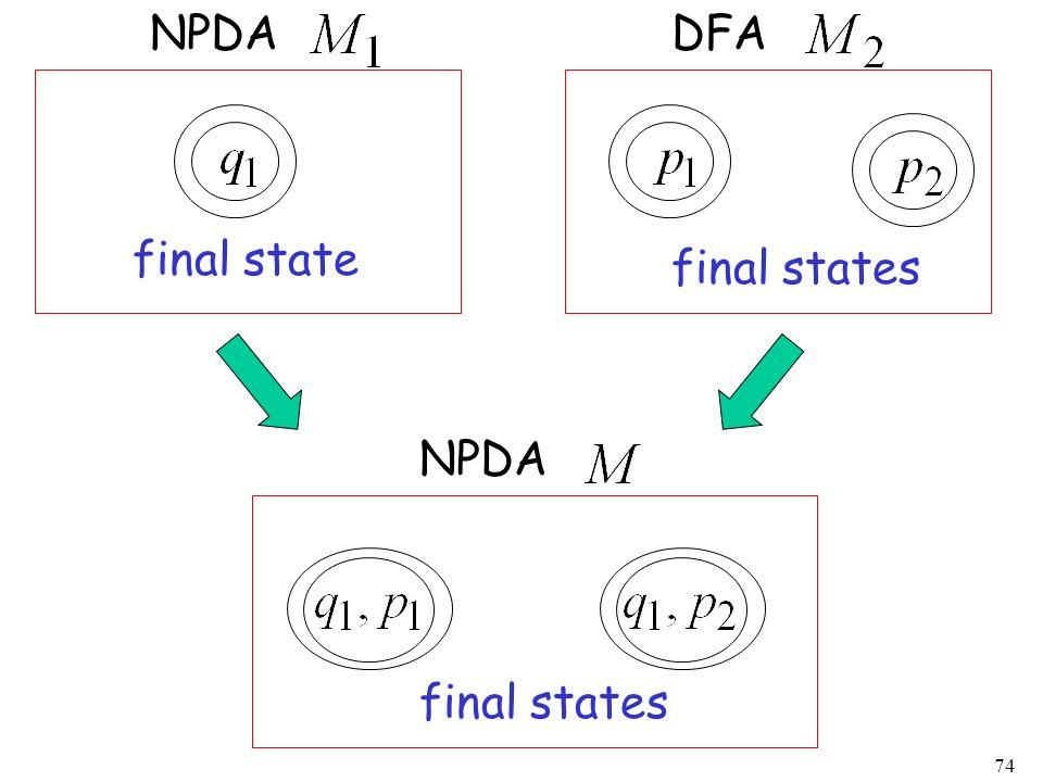 74 final state final states NPDADFA final states NPDA