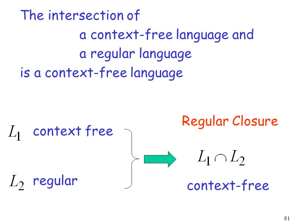 81 The intersection of a context-free language and a regular language is a context-free language context free regular context-free Regular Closure