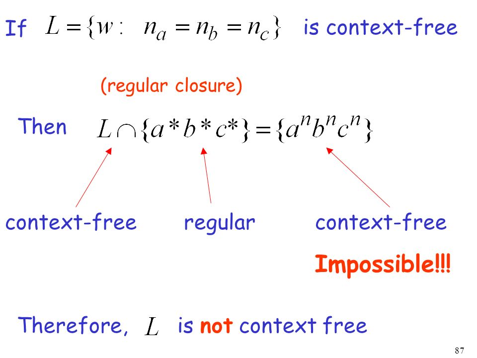 87 context-freeregularcontext-free If is context-free Then Impossible!!! Therefore, is not context free (regular closure)