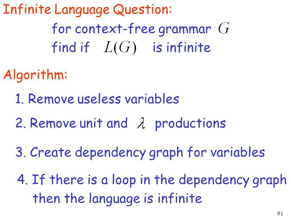 91 Infinite Language Question: for context-free grammar find if is infinite Algorithm: 1. Remove useless variables 2. Remove unit and productions 3. C