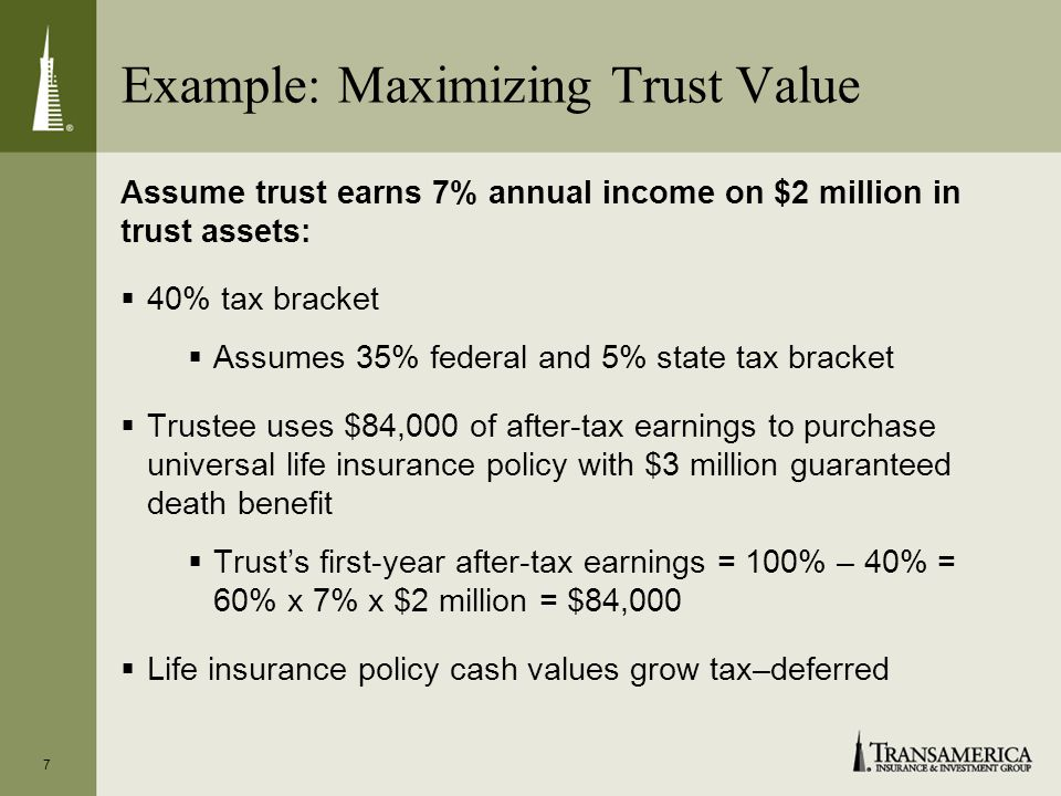 7 Example: Maximizing Trust Value Assume trust earns 7% annual income on $2 million in trust assets: 40% tax bracket Assumes 35% federal and 5% state tax bracket Trustee uses $84,000 of after-tax earnings to purchase universal life insurance policy with $3 million guaranteed death benefit Trusts first-year after-tax earnings = 100% – 40% = 60% x 7% x $2 million = $84,000 Life insurance policy cash values grow tax–deferred
