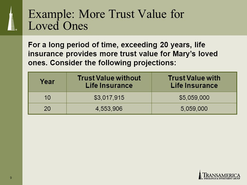 9 Example: More Trust Value for Loved Ones For a long period of time, exceeding 20 years, life insurance provides more trust value for Marys loved ones.