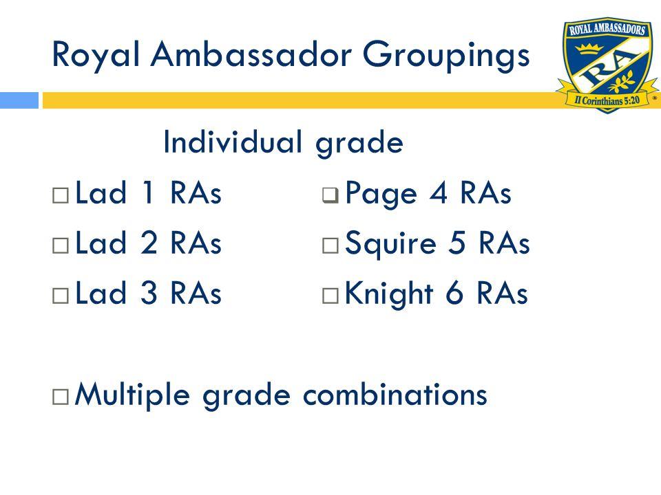 Royal Ambassador Groupings Individual grade Lad 1 RAs Lad 2 RAs Lad 3 RAs Multiple grade combinations Page 4 RAs Squire 5 RAs Knight 6 RAs