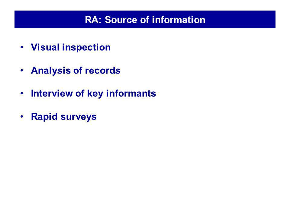 RA: Source of information Visual inspection Analysis of records Interview of key informants Rapid surveys