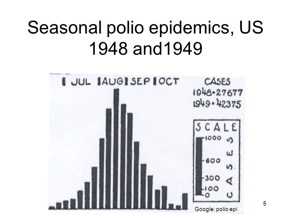 5 Seasonal polio epidemics, US 1948 and1949 Google; polio epi