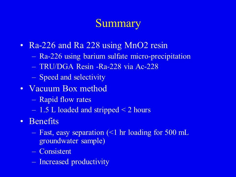 Summary Ra-226 and Ra 228 using MnO2 resin –Ra-226 using barium sulfate micro-precipitation –TRU/DGA Resin -Ra-228 via Ac-228 –Speed and selectivity V