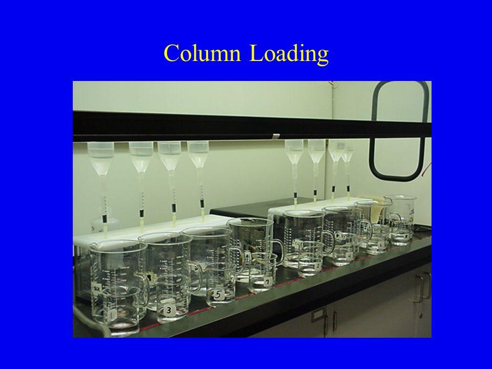 Column Loading
