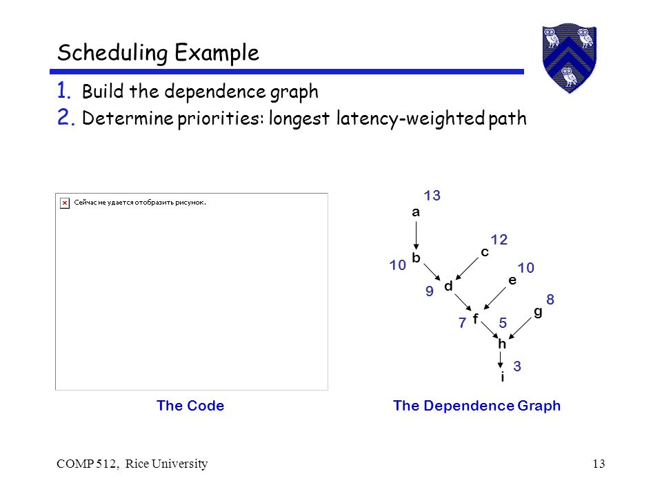 COMP 512, Rice University13 Scheduling Example 1. Build the dependence graph 2.