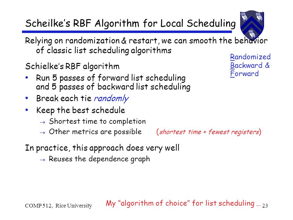 COMP 512, Rice University23 Scheilkes RBF Algorithm for Local Scheduling Relying on randomization & restart, we can smooth the behavior of classic list scheduling algorithms Schielkes RBF algorithm Run 5 passes of forward list scheduling and 5 passes of backward list scheduling Break each tie randomly Keep the best schedule Shortest time to completion Other metrics are possible ( shortest time + fewest registers ) In practice, this approach does very well Reuses the dependence graph Randomized Backward & Forward My algorithm of choice for list scheduling …