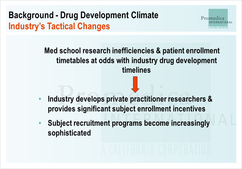 Background - Drug Development Climate Interesting Statistics Industry investment in biomedical R&D increased from 32% in 1980 to 62% in 2000* Ave.