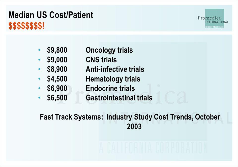 Median US Cost/Patient $$$$$$$$! $9,800Oncology trials $9,000CNS trials $8,900Anti-infective trials $4,500Hematology trials $6,900Endocrine trials $6,