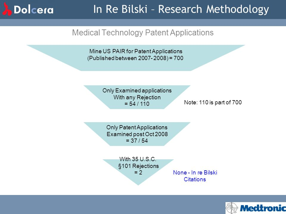 In Re Bilski – Research Methodology Mine US PAIR for Patent Applications (Published between 2007- 2008) = 700 With 35 U.S.C. §101 Rejections = 2 Only