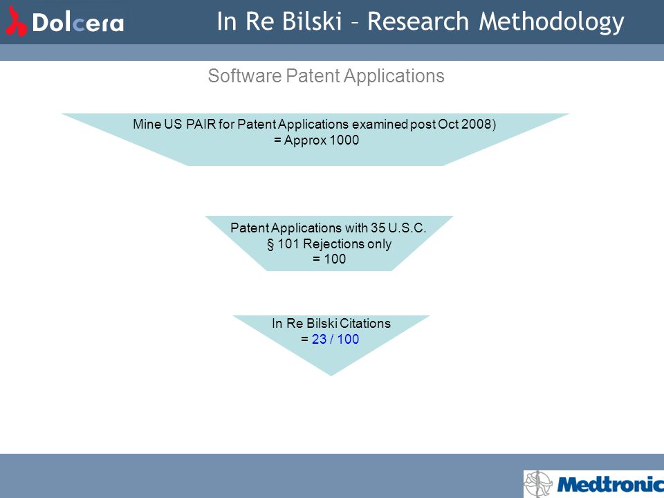 In Re Bilski – Research Methodology Mine US PAIR for Patent Applications examined post Oct 2008) = Approx 1000 In Re Bilski Citations = 23 / 100 Paten
