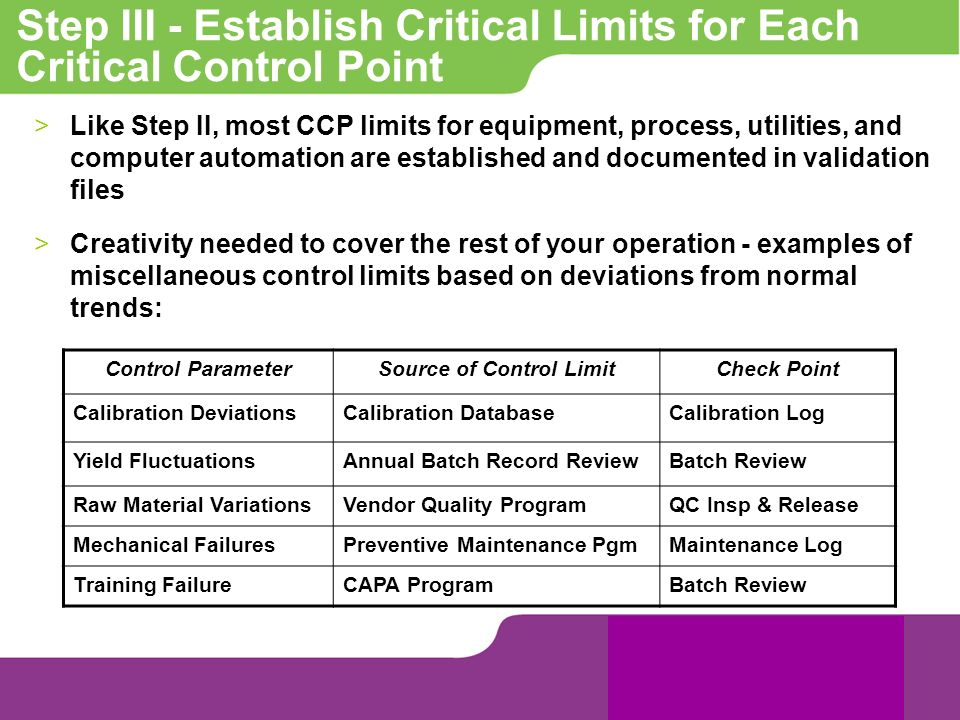 Step III - Establish Critical Limits for Each Critical Control Point >Like Step II, most CCP limits for equipment, process, utilities, and computer au