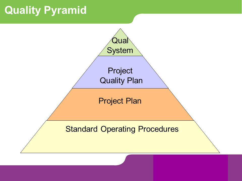 Quality Pyramid Standard Operating Procedures Project Plan Project Quality Plan Qual System
