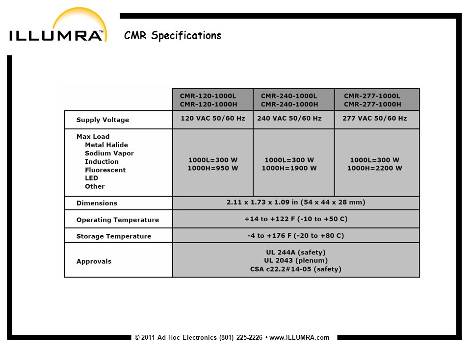 © 2011 Ad Hoc Electronics (801) CMR Specifications
