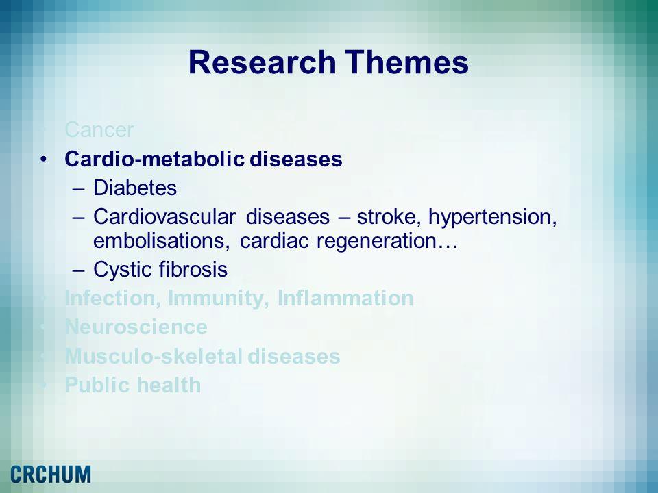 Research Themes Cancer Cardio-metabolic diseases –Diabetes –Cardiovascular diseases – stroke, hypertension, embolisations, cardiac regeneration… –Cyst