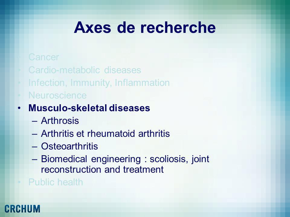 Axes de recherche Cancer Cardio-metabolic diseases Infection, Immunity, Inflammation Neuroscience Musculo-skeletal diseases –Arthrosis –Arthritis et r