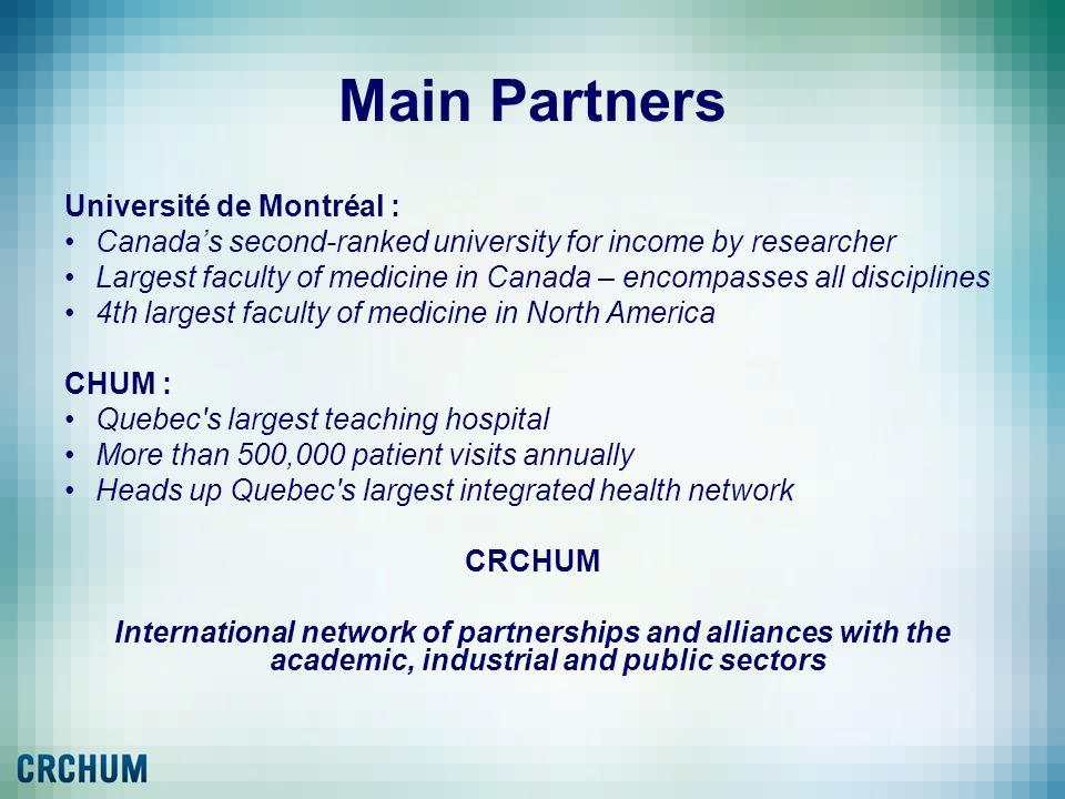 Main Partners Université de Montréal : Canadas second-ranked university for income by researcher Largest faculty of medicine in Canada – encompasses a