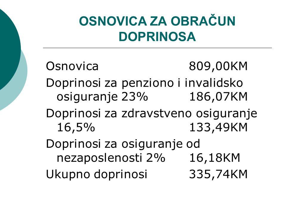 OSNOVICA ZA OBRAČUN DOPRINOSA Osnovica 809,00KM Doprinosi za penziono i invalidsko osiguranje 23%186,07KM Doprinosi za zdravstveno osiguranje 16,5%133
