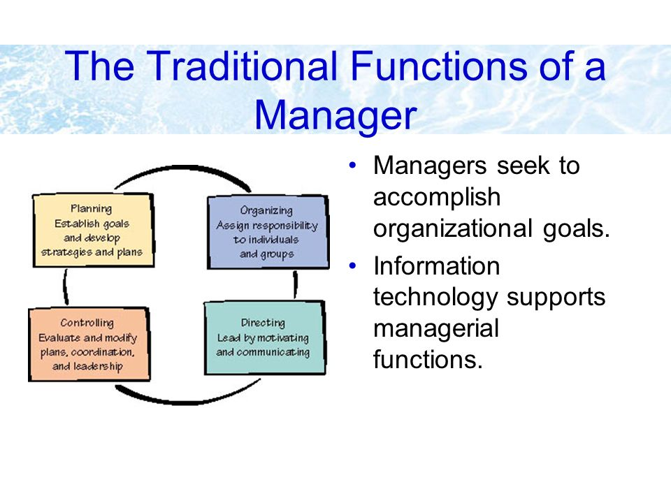 The Traditional Roles of a Manager Managers may need to perform all three roles at one time.