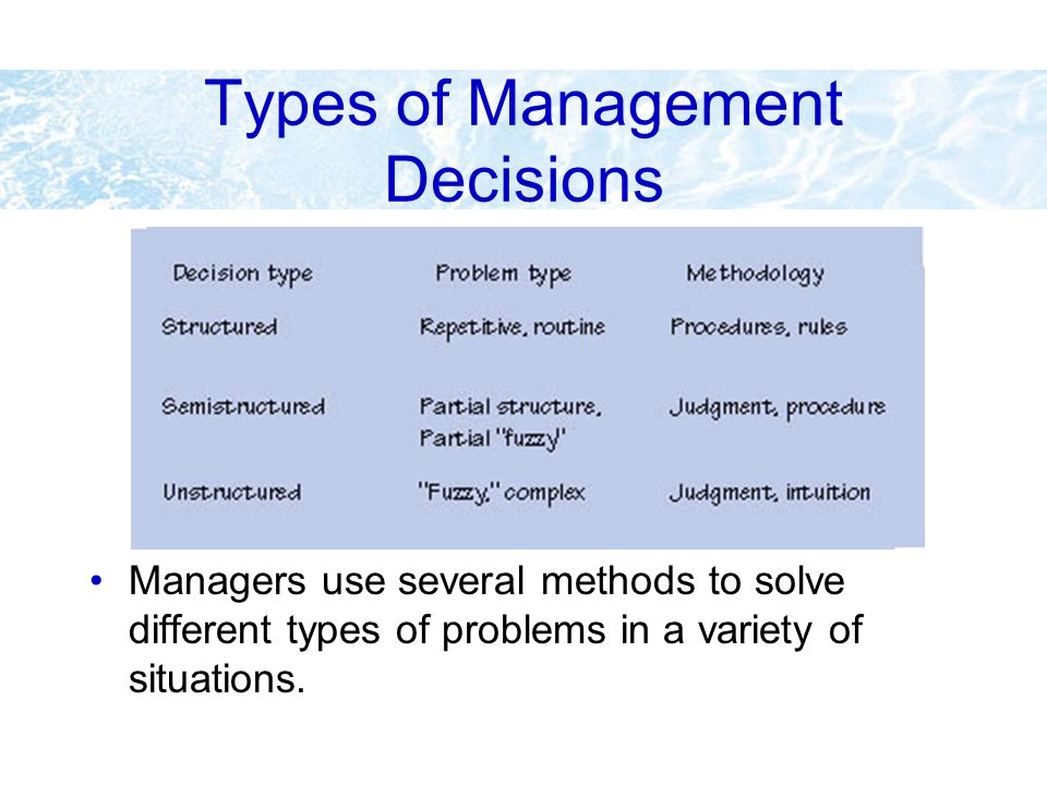 Management Information Systems (MIS) Give managers the information needed to make decisions about operational activities.