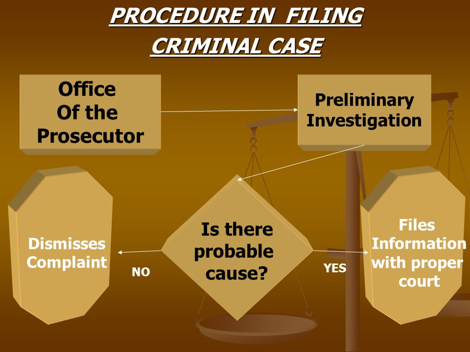 PROCEDURE IN FILING CRIMINAL CASE Preliminary Investigation Office Of the Prosecutor Is there probable cause? Dismisses Complaint Files Information wi