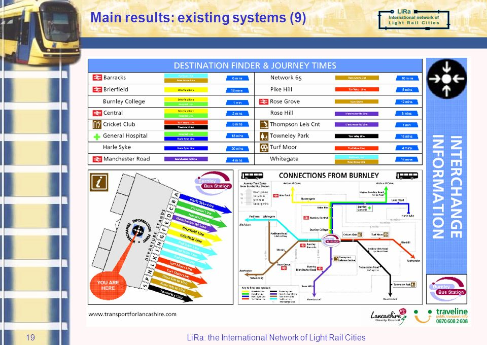 LiRa: the International Network of Light Rail Cities18 Key measures to remove or reduce these barriers: creation of a core network improved ticketing safety and security improved awareness improved service experience Also here: static travel information key action.