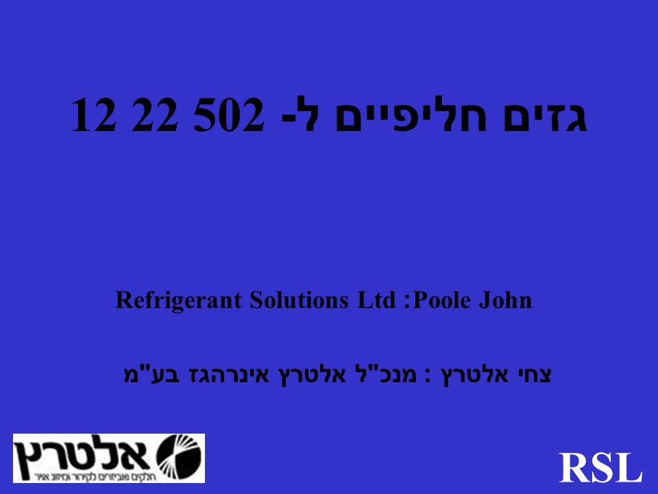 12 22 502גזים חליפיים ל- Refrigerant Solutions Ltd: Poole John צחי אלטרץ : מנכ