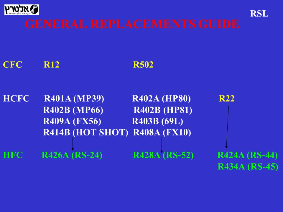 GENERAL REPLACEMENTS GUIDE RSL CFC R12 R502 HCFC R401A (MP39) R402A (HP80) R22 R402B (MP66) R402B (HP81) R409A (FX56) R403B (69L) R414B (HOT SHOT) R40