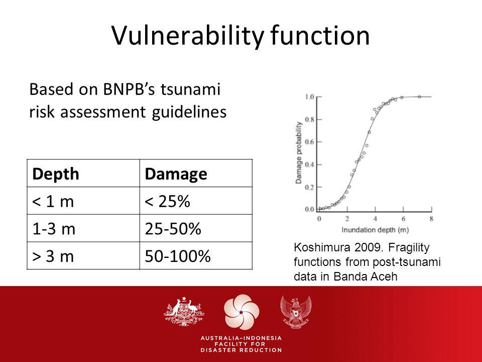 Vulnerability function Based on BNPBs tsunami risk assessment guidelines DepthDamage < 1 m< 25% 1-3 m25-50% > 3 m50-100% Koshimura 2009.