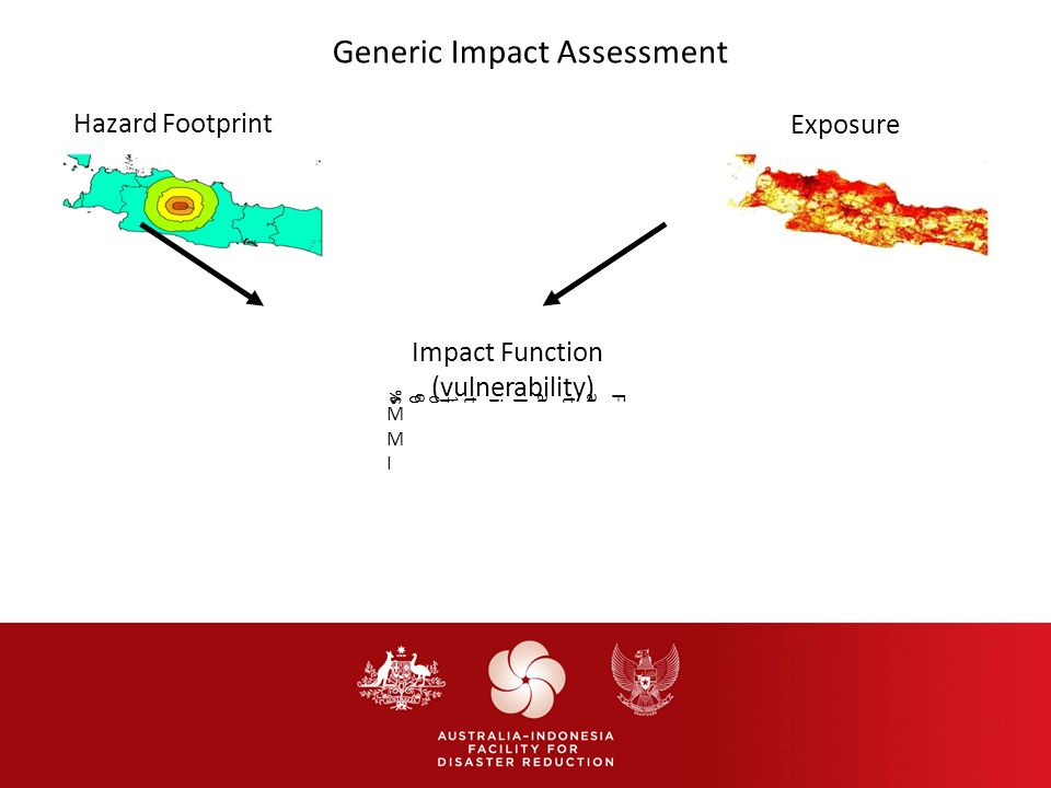 Hazard Footprint Exposure FatalitiesFatalities 0%0% 100%100% MMIMMI Impact Function (vulnerability) Generic Impact Assessment