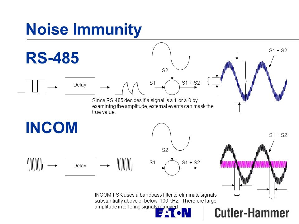 Noise Immunity RS-485 INCOM Since RS-485 decides if a signal is a 1 or a 0 by examining the amplitude, external events can mask the true value.