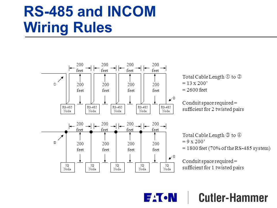 RS-485 and INCOM Wiring Rules RS-485 Node IQ Node 200 feet IQ Node IQ Node IQ Node IQ Node Total Cable Length to = 13 x 200 = 2600 feet Conduit space required = sufficient for 2 twisted pairs Total Cable Length to = 9 x 200 = 1800 feet (70% of the RS-485 system) Conduit space required = sufficient for 1 twisted pairs RS-485 Node RS-485 Node RS-485 Node RS-485 Node 200 feet