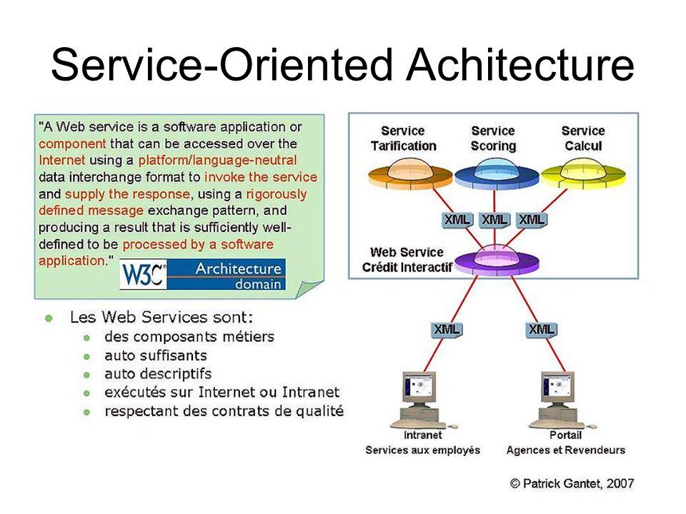 Service-Oriented Achitecture