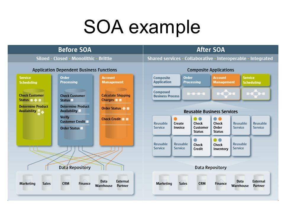 SOA example