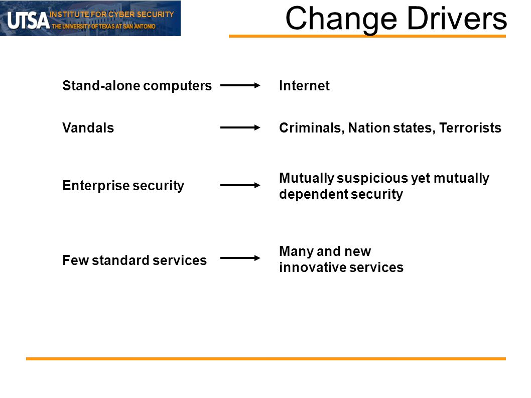 INSTITUTE FOR CYBER SECURITY Change Drivers Stand-alone computersInternet Enterprise security Mutually suspicious yet mutually dependent security VandalsCriminals, Nation states, Terrorists Few standard services Many and new innovative services