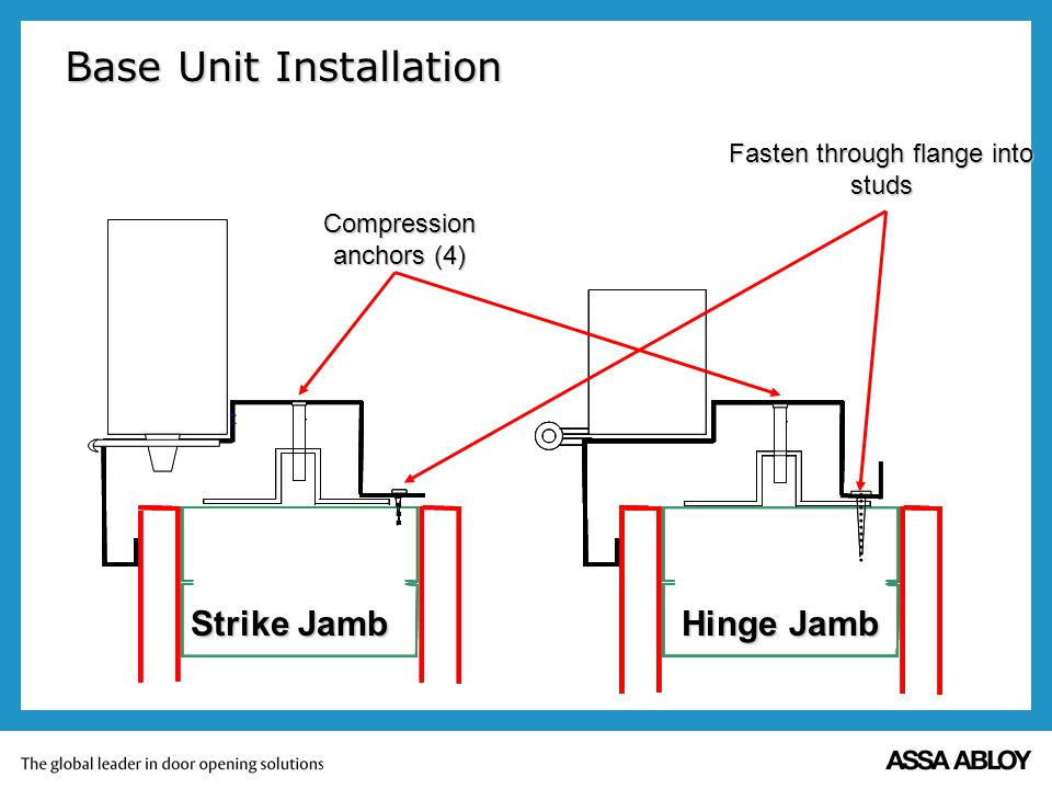 Base Unit Installation Strike Jamb Compression anchors (4) Fasten through flange into studs Hinge Jamb