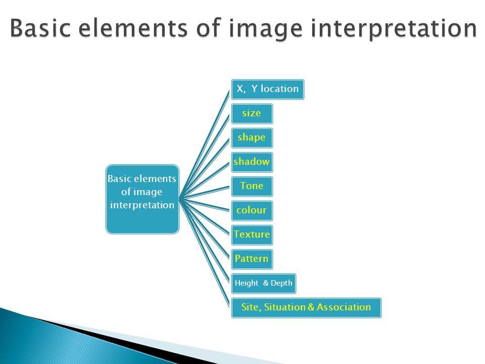 Basic elements of image interpretation X, Y locationsizeshapeshadowTonecolourTexturePattern Height & Depth Site, Situation & Association
