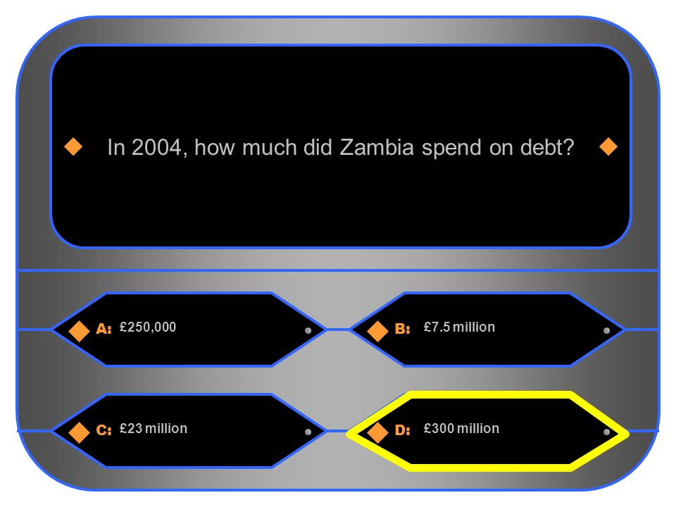 8 A:B: £250,000£7.5 million In 2004, how much did Zambia spend on debt.