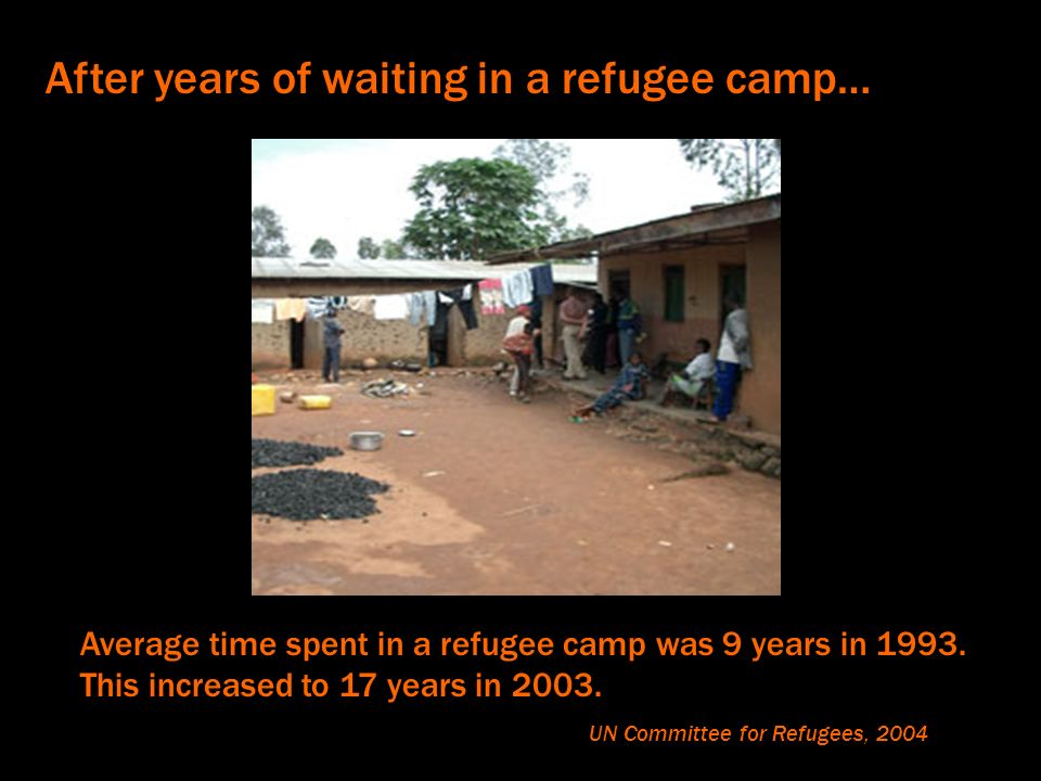 After years of waiting in a refugee camp… Average time spent in a refugee camp was 9 years in 1993. This increased to 17 years in 2003. UN Committee f