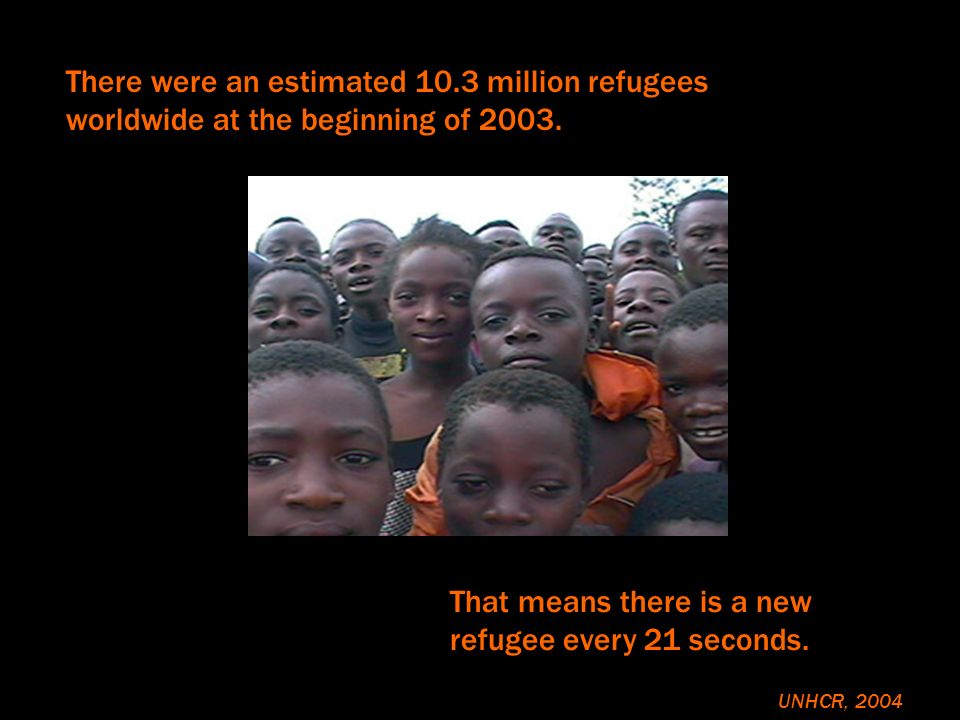There were an estimated 10.3 million refugees worldwide at the beginning of 2003. That means there is a new refugee every 21 seconds. UNHCR, 2004