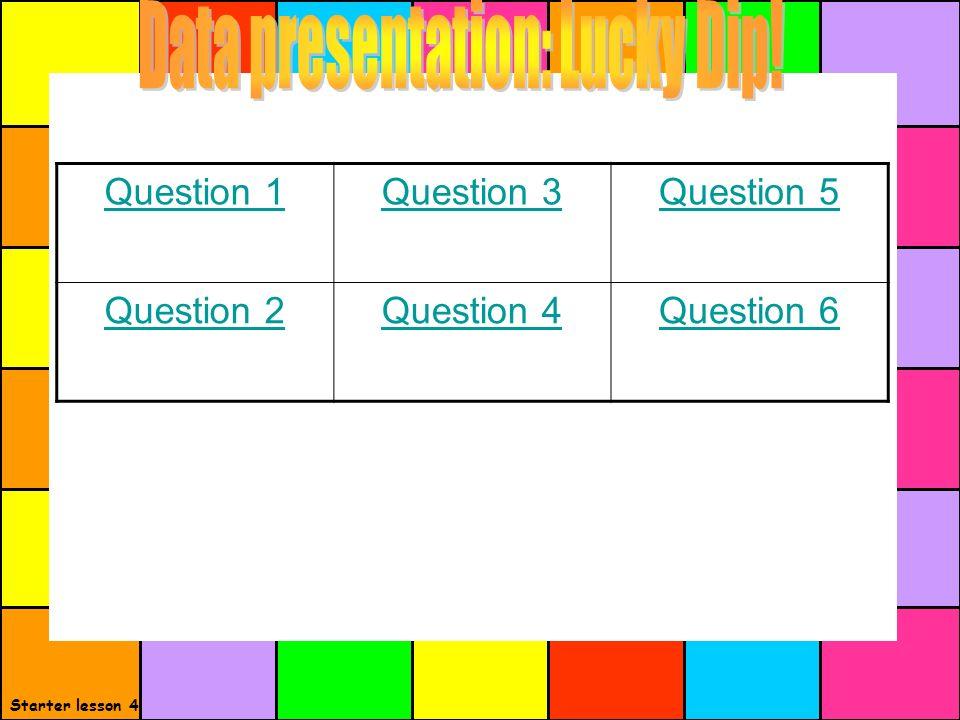 Starter lesson 4 Question 1Question 3Question 5 Question 2Question 4Question 6