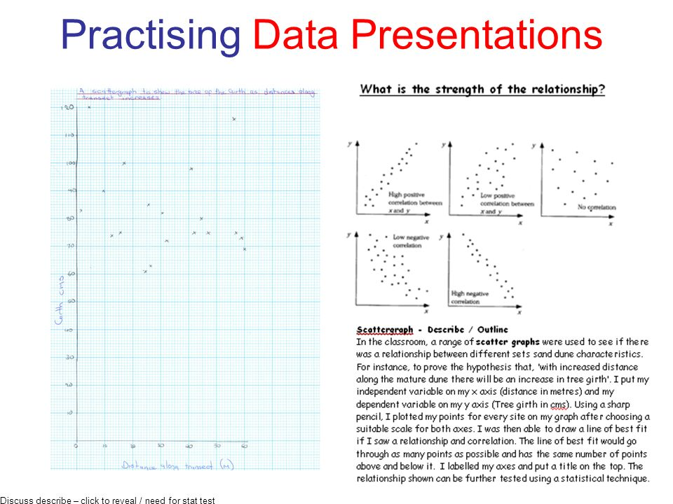 Practising Data Presentations Discuss describe – click to reveal / need for stat test